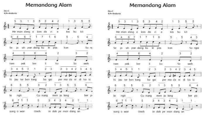 KUNCI JAWABAN Tema 9 Kelas 4 SD Hal 139-144, Perasaan dan Imajinasi Saat Menyanyi 'Memandang Alam'