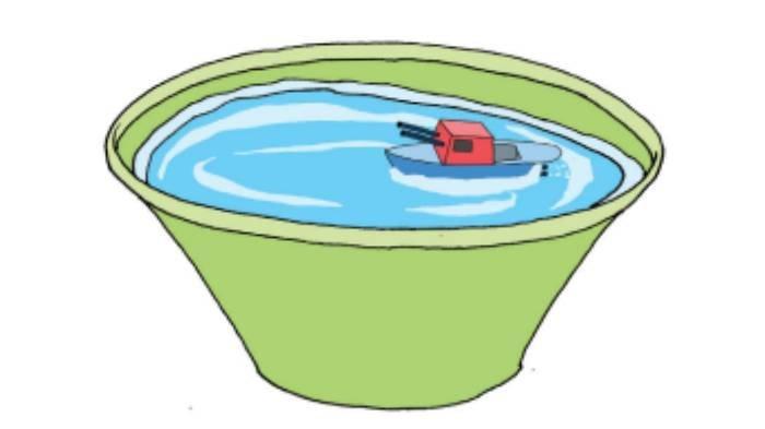 KUNCI JAWABAN Tema 9 Kelas 4 SD Subtema 2 Hal 66-74, Cara Energi Panas Menggerakkan Mainan Kapal