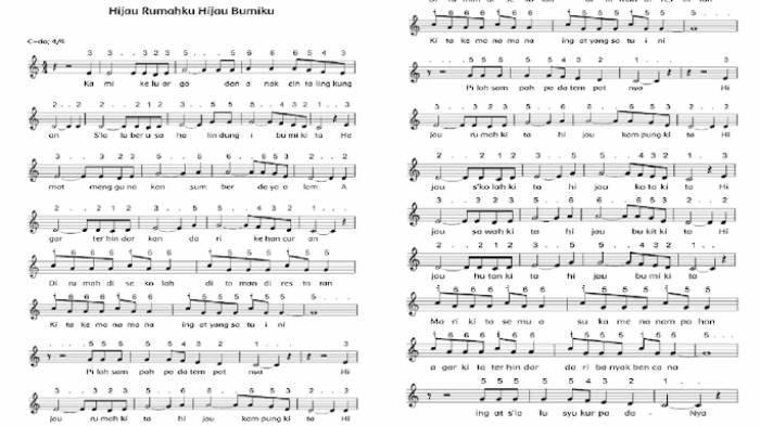 KUNCI JAWABAN Tema 9 Kelas 4 SD Subtema 1 Hal 30-36, Nyanyikan Lagu 'Hijau Rumahku Hijau Bumiku'