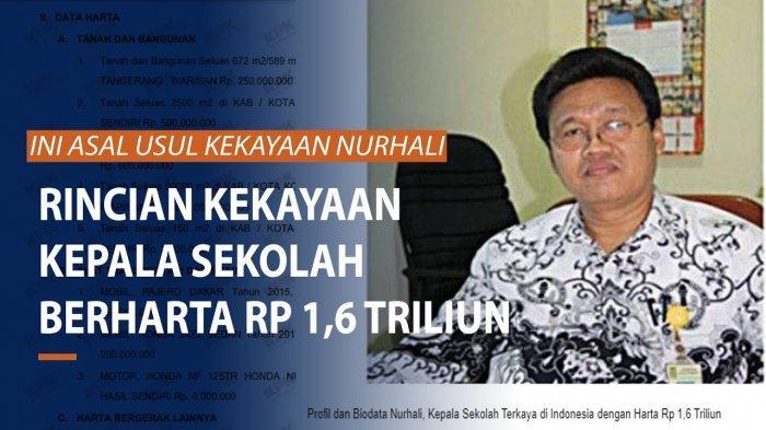 VIRAL Kepala Sekolah di Tangerang Miliki Harta Rp 1,6 Triliun, Bahkan Setara Kekayaan Menhan Prabowo