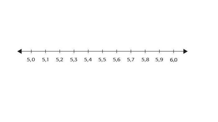 SOAL & KUNCI JAWABAN Tema 3 Kelas 4 SD Subtema 1, Bagaimana Cara Menghitung Bilangan Desimal?