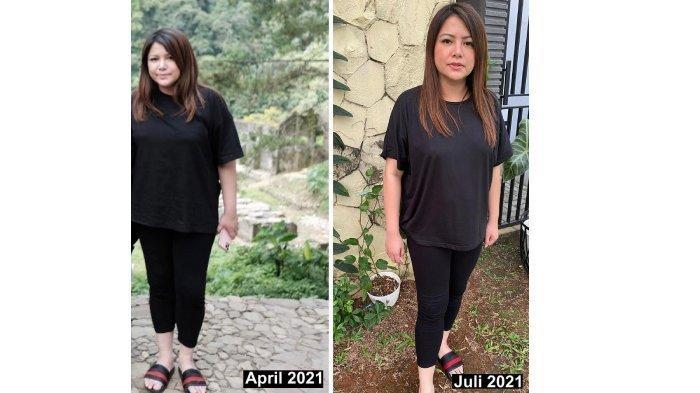 Perubahan tubuh <a href=