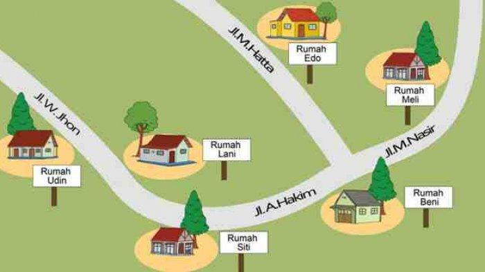 SOAL & KUNCI JAWABAN Tema 1 Kelas 5 Hal 20-30, Buatlah Cerita Singkat Berdasarkan Peta Wilayah