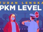 aturan-yang-berlaku-selama-ppkm-level-4-diperpanjang-hingga-2-agustus-2021.jpg