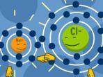 ilustrasi-ikatan-kimia-a.jpg