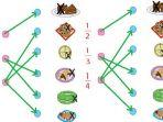 kunci-jawaban-tema-7-kelas-2-sdmi-mengenai-pecahan-dan-gambar-makanan.jpg