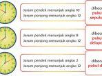 kunci-jawaban-tema-8-kelas-2-sdmi-cara-membaca-jam.jpg