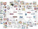 perusahaan-perusahaan-besar-pengendali-dunia.jpg