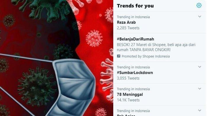 5 Warga Sumbar Positif Corona, Tagar #SumbarLockdown Trending Topik Twitter di Indonesia