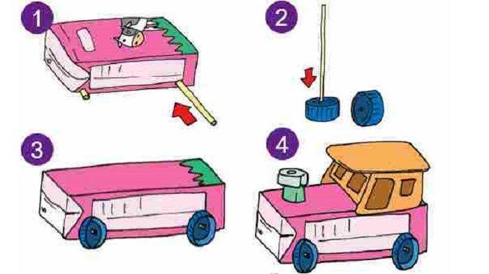 Tuliskan Laporan dari Hasil Percobaan Membuat Kereta Mainan Bertenaga Angin
