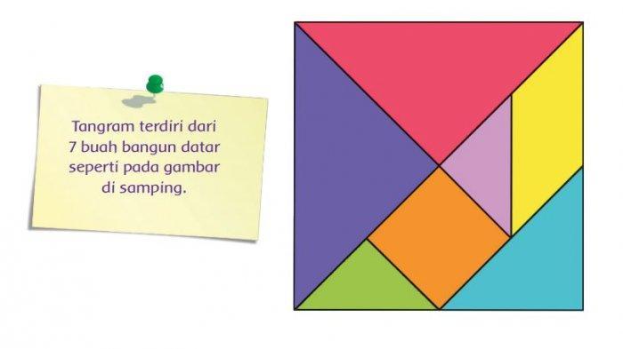 Beri Huruf A, B, C, D dan Seterusnya di Setiap Sudut pada Tangram, Tulis Taksiranmu!