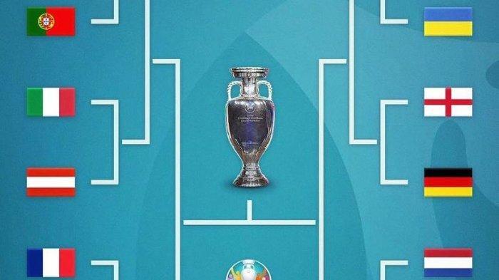 Euro 2020 Sudah Masuk Fase Gugur, Berikut Paparan Bagan Perempat Final, Semifinal dan Final