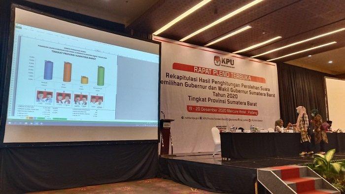 Final Perolehan Suara Pilgub 19 Daerah di Sumbar, Ini Hasil Penetapan Suara di 19 Kabupaten/Kota