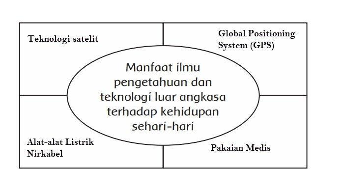gambar 1 pembelajaran 4