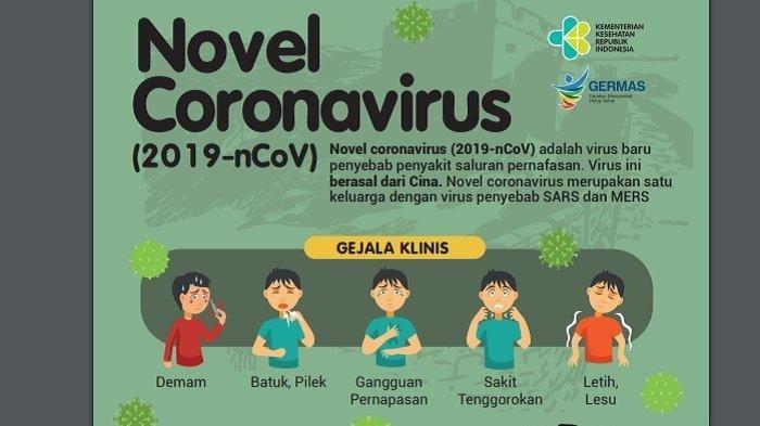 Cegah Penyebaran Virus Corona, Sumbar Perketat Pengawasan di Wilayah Perbatasan