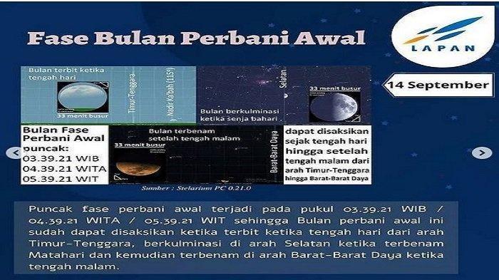 Fenomena Langit Minggu Ke-3 September 2021, Terjadi Apoge Mars, Fase Bulan Purnama, dan Ekuinoks