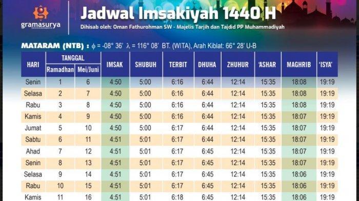 Jadwal Buka Puasa Mataram Hari Ini, Disertai Doa Buka Puasa Ramadhan dan Niat Shalat Tarawih