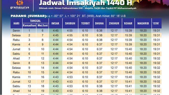Jadwal Buka Puasa Padang Hari Ini dan Jadwal Imsak Padang Ramadhan 1440 H