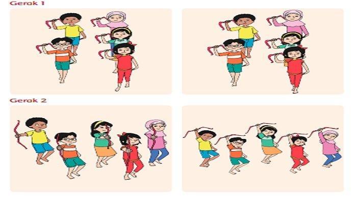 Jawaban Tema 9 Kelas 5 Halaman 109, Bentuk Pola Lantai Gerak Tari yang Dilakukan Siti