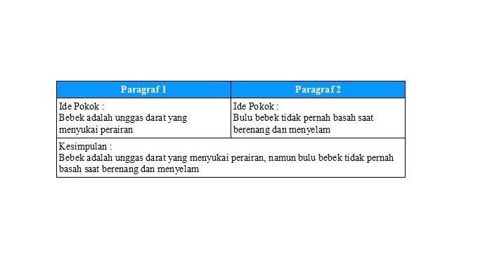 Paragraf 1 dan 2