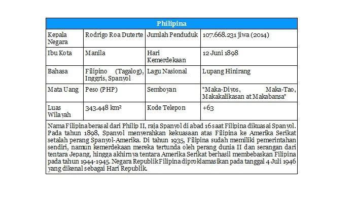 Philipina