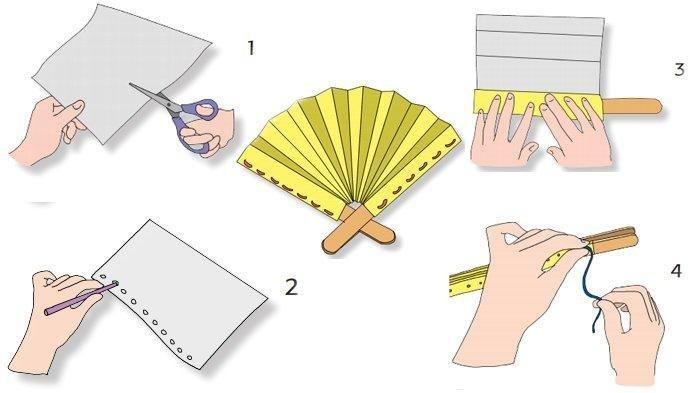 Cara Membuat Kipas dari Kertas Karton Bekas, Buku Tematik SD Pembelajaran 3 Subtema 4