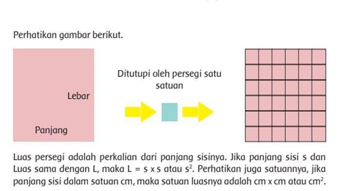 Kunci Jawaban Buku Tema 4 Kelas 4 SD