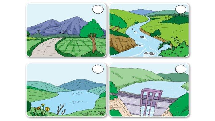 Kenampakan alam dan buatan yang ada di Indonesia.