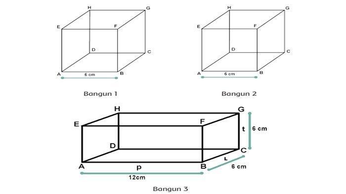 Kunci Jawaban Tema 4 Kelas 4 Halaman 36, Sebuah Persegi Mempunyai Sisi 8 cm Hitung Kelilingnya!