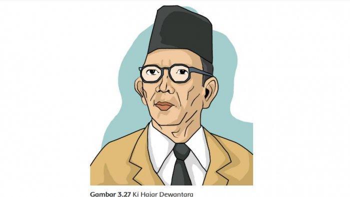 Tuliskan Kata Sulit pada Teks 'Ki Hajar Dewantara, Bapak Pendidikan Indonesia', lalu Carilah Artinya