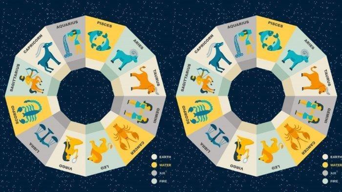 Ramalan Zodiak Minggu 15 Maret 2020, Gemini Harus Beristirahat, Virgo Memerlukan Berpikir Panjang