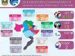istwag-info-covid-19-dharmasraya.jpg