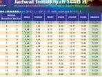 jadwal-imsak-padang-20-mei-2019-puasa-15-ramadhan-1440h-dilengkapi-niat-puasa-dan-shalat-dhuha.jpg