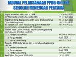 jadwal-ppdb-online-smp-padang-tahun-2020.jpg