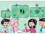 kunci-jawaban-tema-9-kelas-6-membuat-peta-pikiran-dampak-sosial-modernisasi.jpg
