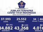 peta-sebaran-virus-corona-indonesia-sabtu-18-juli-2020.jpg