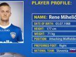 profil-rene-mihelic-2.jpg