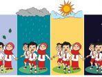 tema-4-kelas-3-cuaca.jpg