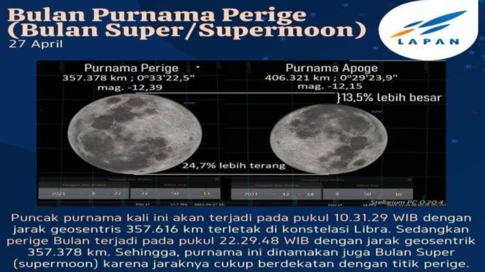 MALAM INI! Jangan Lewatkan Saksikan Fenomena Pink Supermoon atau Fenomena Bulan Purnama