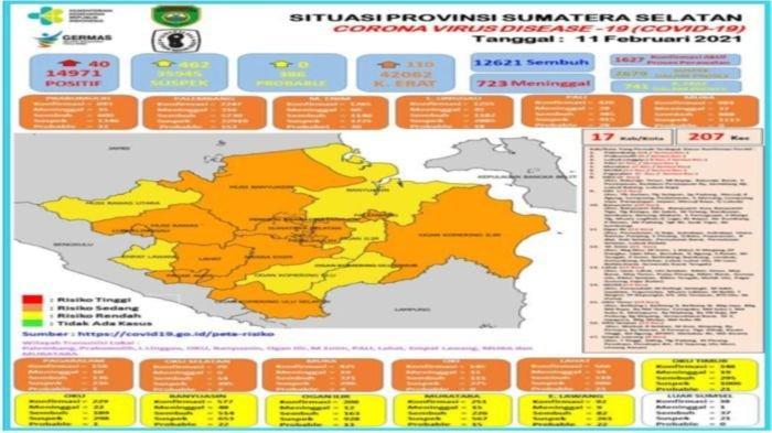 Terus Bertambah, Total Pasien Positif Covid-19 di OKU Selatan Jadi 70 Orang, Status Zona Oranye