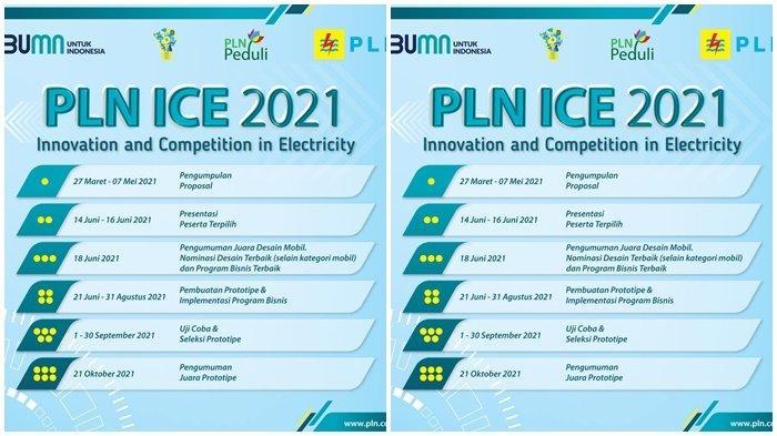 Gelar ICE 2021, PLN Dorong Inovasi Kelistrikan Karya Anak Bangsa