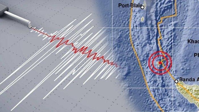 Kota Sabang, Aceh, Diguncang Gempa Bumi Berkekuatan 5.7 Magnitudo. Baca Doa Ini Saat Terjadi Gempa