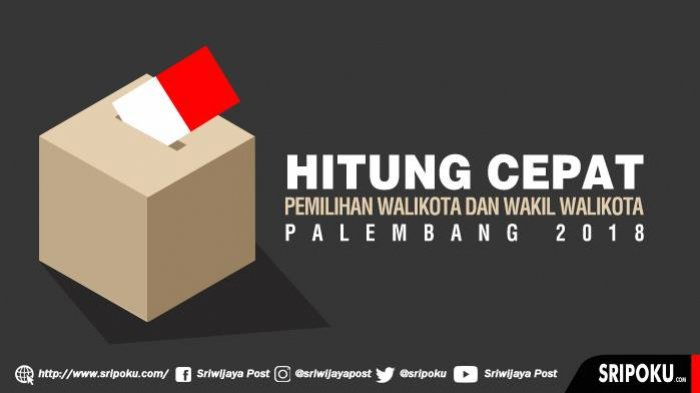 Update Sementara Hitung Cepat Quick Count Pilwako Palembang 2018 Pukul 13.11 WIB