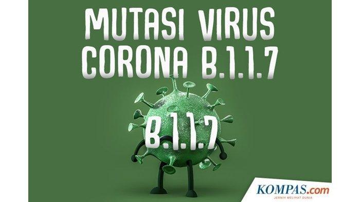 Ilustrasi Mutasi Virus Corona B.1.1.7.