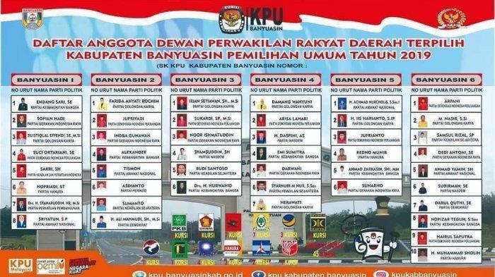 BREAKING NEWS : KPU Banyuasin Rapat Pleno, Ini Daftar Nama-nama Wakil Rakyat Anggota DPRD Banyuasin!