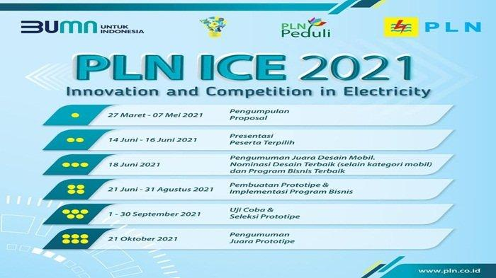 Innovation and Competition in Electricity (PLN ICE) 2021