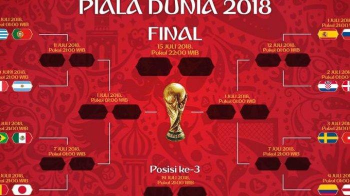 Jadwal Siaran Langsung Piala Dunia 2018, Malam Ini Perancis Vs Argentina