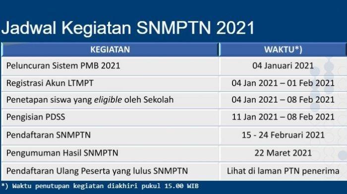Cara Buat Akun LTMPT untuk Daftar SNMPTN 2021, Cek Linknya Disini Gratis