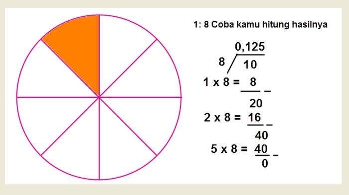 SOAL dan KUNCI JAWABAN UAS Matematika Kelas 10 SMA/SMK Semester 2, Lengkap Pilihan Ganda dan Essay