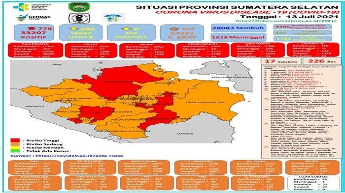 Capaian Vaksinasi Diklaim Sudah 96 Persen, Kabupaten Ogan Ilir Kini Berstatus Zona Merah Covid-19